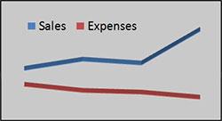 sales-expense-graph-250
